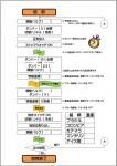 フジローヤルR-103焙煎機・焙煎フローチャート